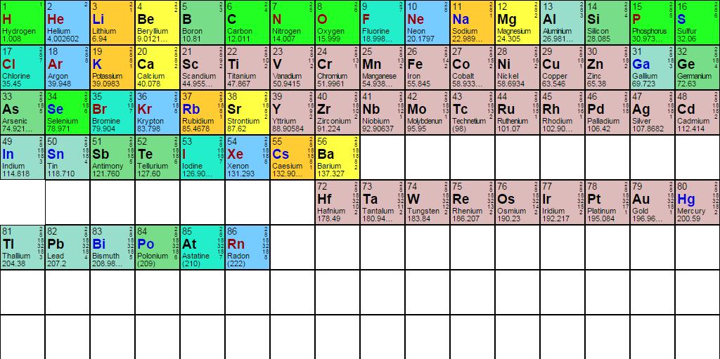 Modulegridftaelement feed the beast wiki helium urtaz Choice Image